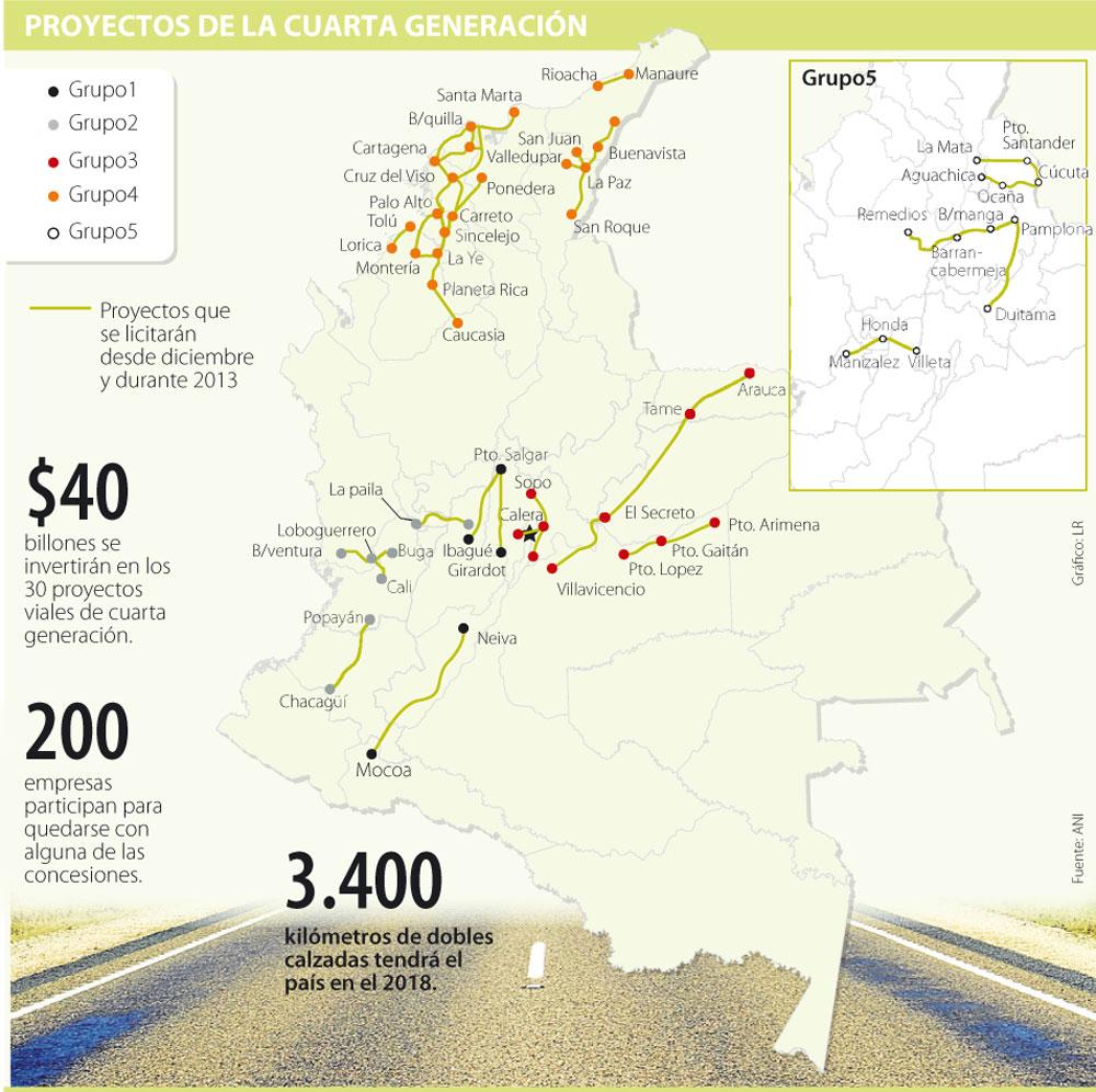 Colombia: Grandes oportunidades en infraestructura