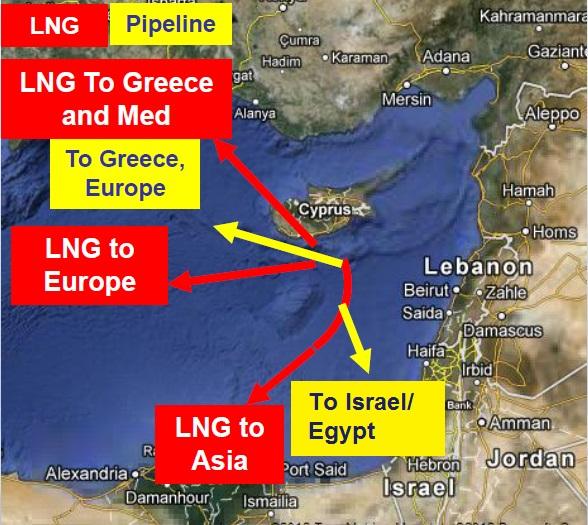 Oportunidades de negocio en Chipre: Sector Gasístico