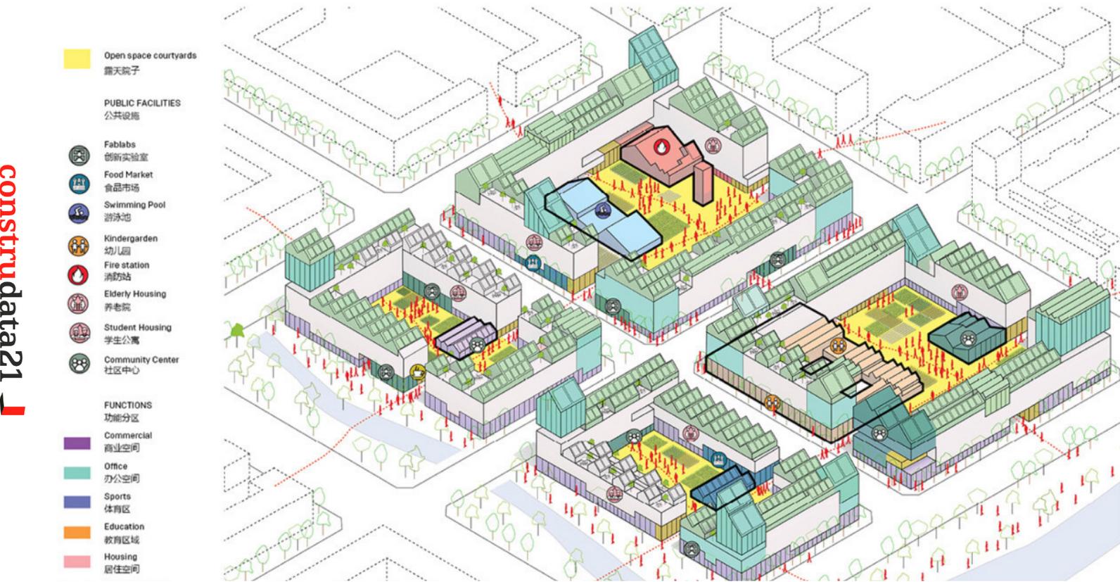 ¿Será nuestro futuro vivir en barrios-cápsula al estilo Xiong'an?